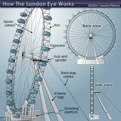 london-eye-4.jpg